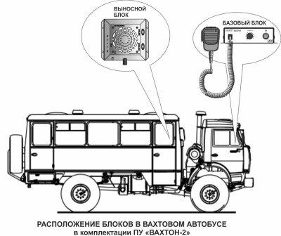 ПУ ВАХТОН-2 переговорное устройство для вахтовки