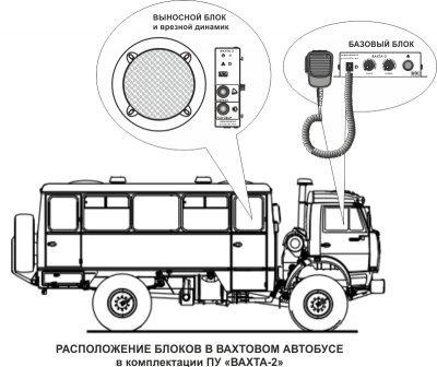 ПУ ВАХТА-2 комплект