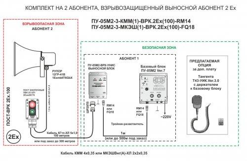 Комплект ПУ-05М2-2-КММ(1)-ВРК.*Ех(100)-RM14 на 2 абонента с взрывозащищенным выносным блоком