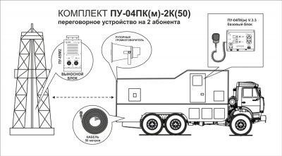 Комплект ПУ-04ПК(м)-2К(50) переговорное устройство на 2 абонента