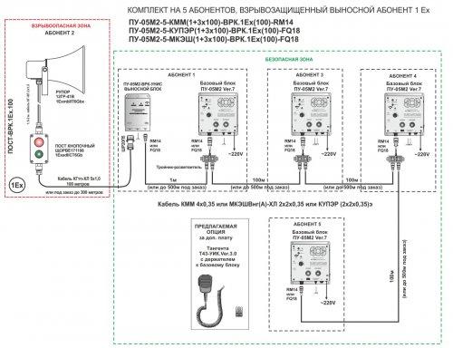 Комплект ПУ-05М2-5-КММ(1+3х100)-ВРК.*Ех(100)-RM14 на 5 абонентов с взрывозащищенным выносным блоком