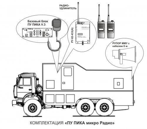 Комплект ПИКА микро радио