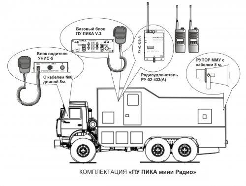 Комплект ПУ ПИКА мини радио
