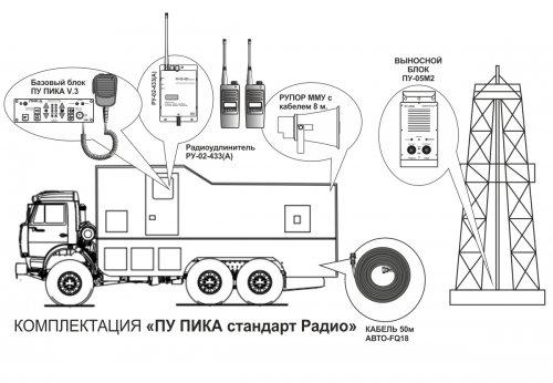 Комплект ПИКА стандарт радио