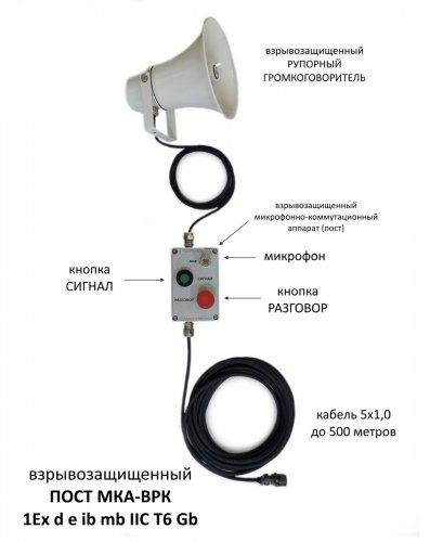 ПОСТ МКА-ВРК 1Ex